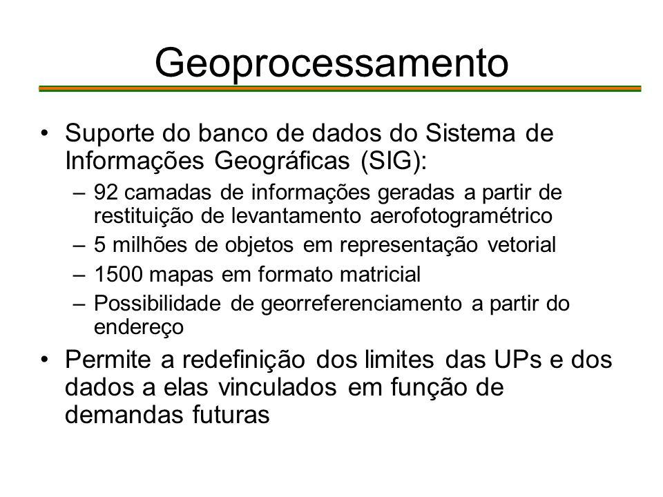Geoprocessamento Suporte do banco de dados do Sistema de Informações Geográficas (SIG):