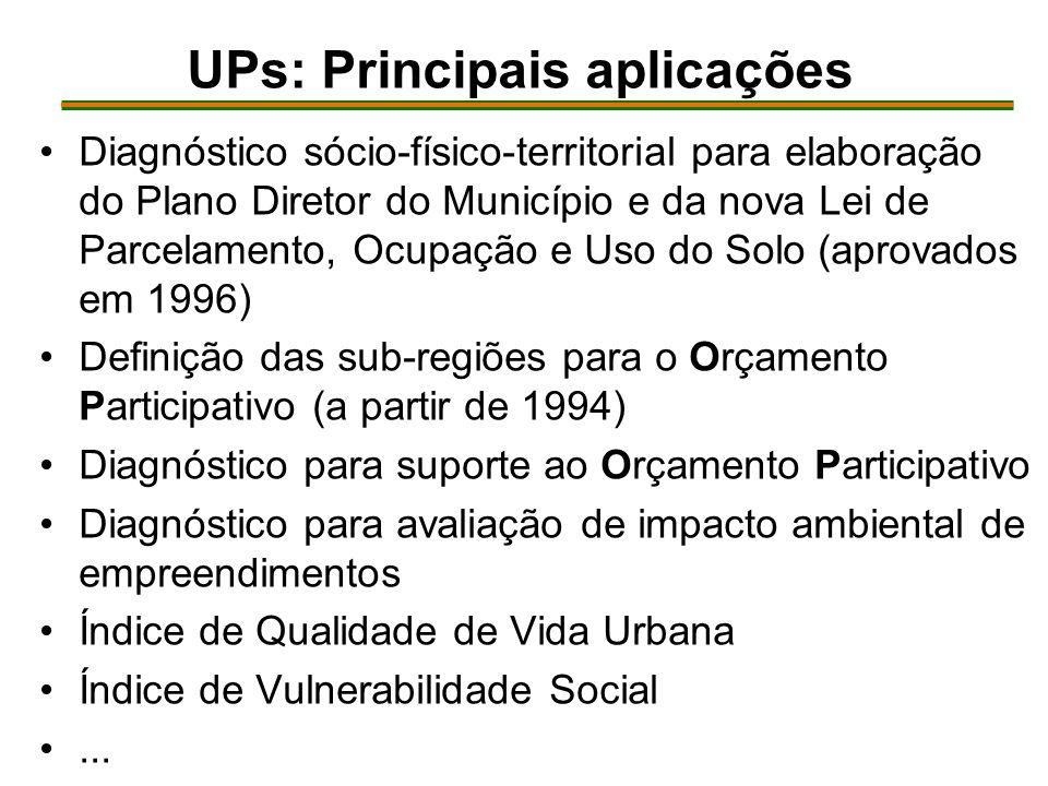 UPs: Principais aplicações