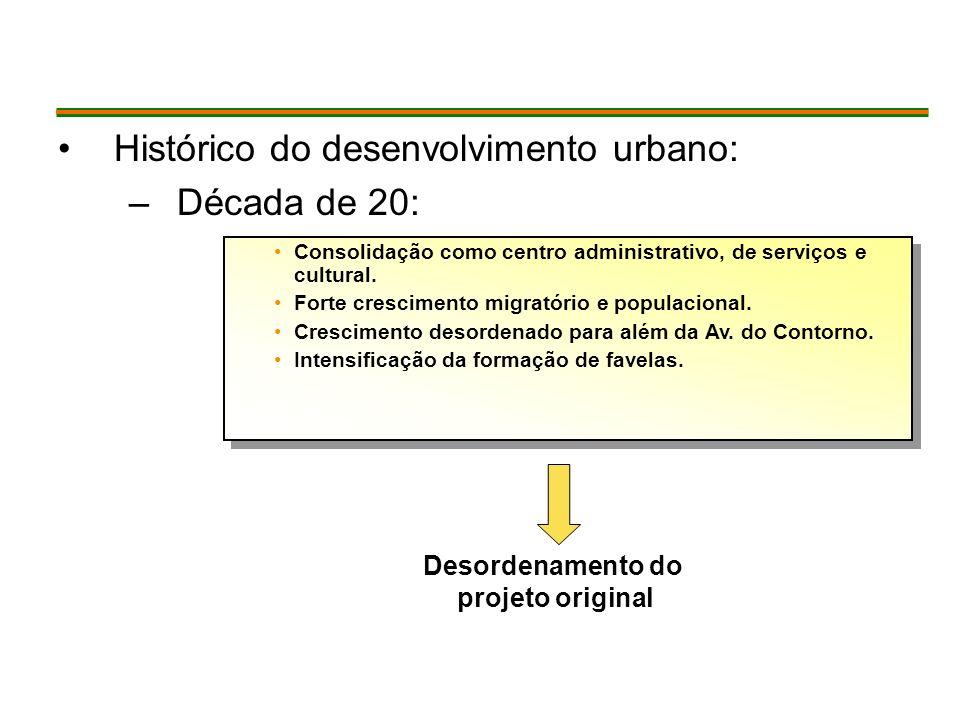 Histórico do desenvolvimento urbano: Década de 20: