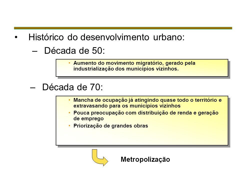 Histórico do desenvolvimento urbano: Década de 50: