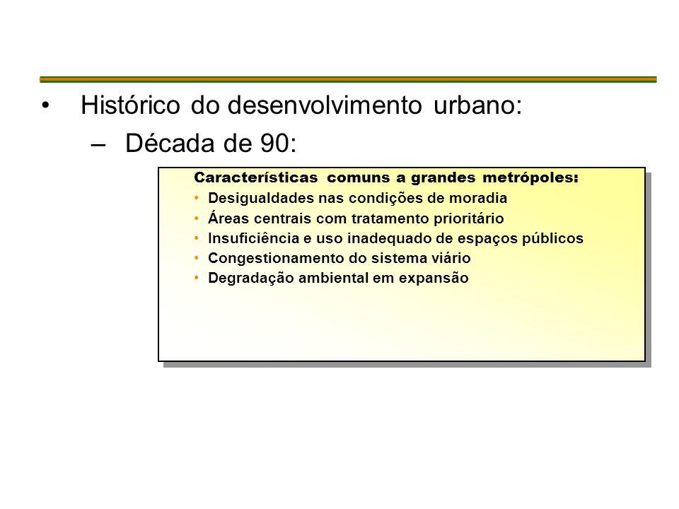 Histórico do desenvolvimento urbano: Década de 90: