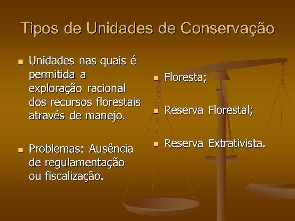 Tipos de Unidades de Conservação