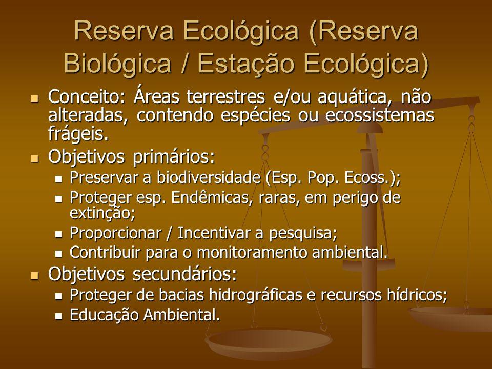 Reserva Ecológica (Reserva Biológica / Estação Ecológica)