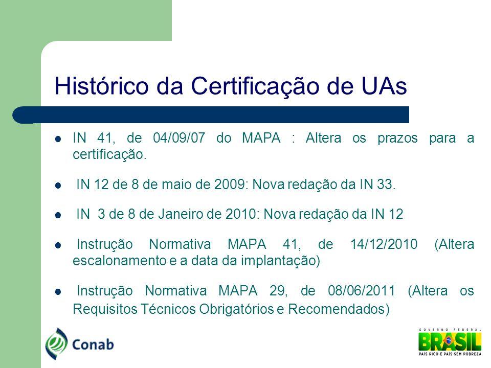 Histórico da Certificação de UAs
