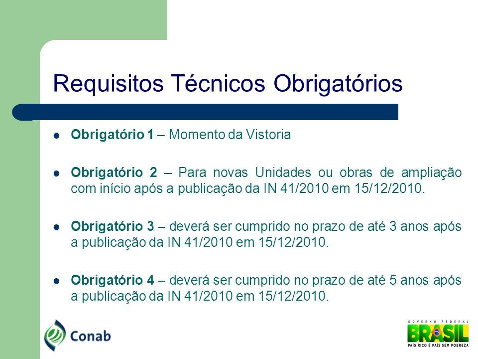 Requisitos Técnicos Obrigatórios