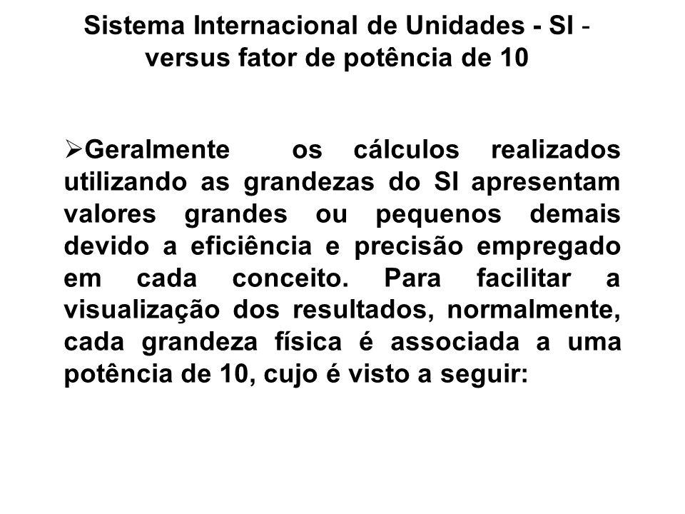 Sistema Internacional de Unidades - SI - versus fator de potência de 10