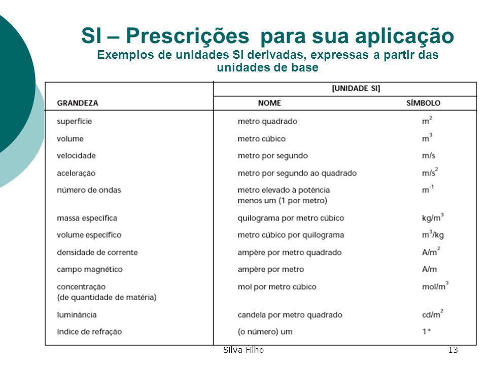 SI – Prescrições para sua aplicação Exemplos de unidades SI derivadas, expressas a partir das unidades de base