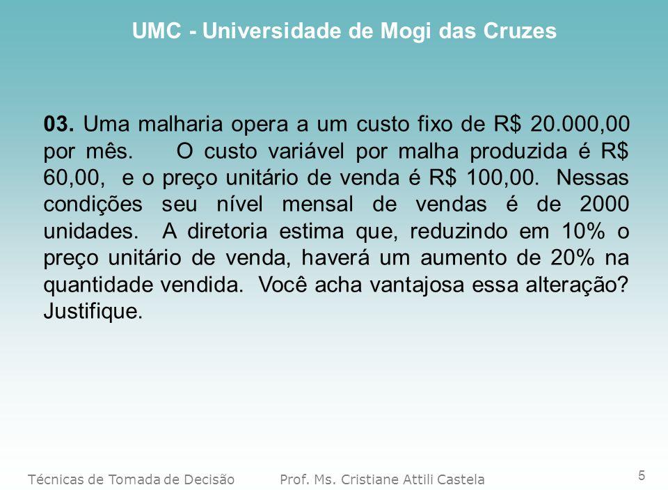 03. Uma malharia opera a um custo fixo de R$ 20. 000,00 por mês