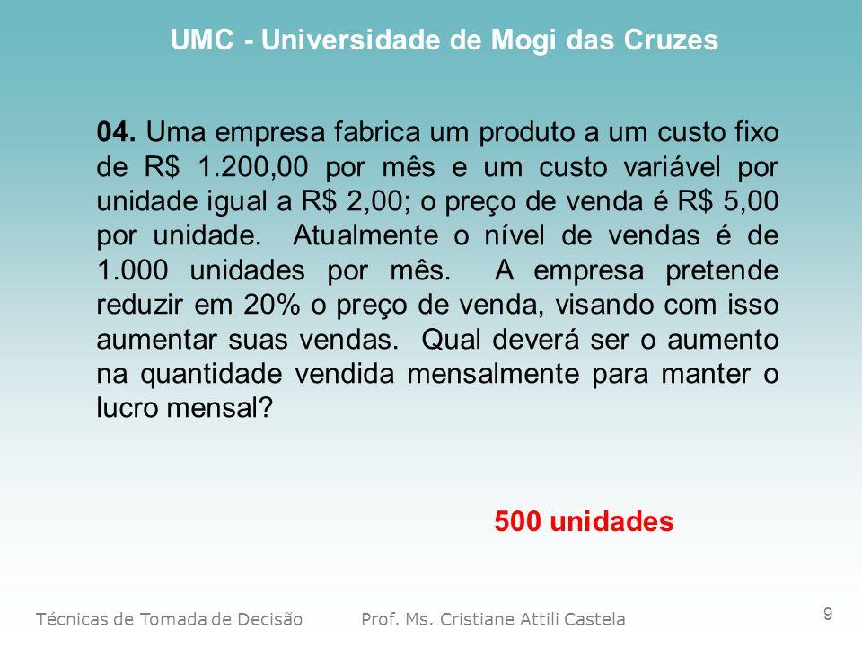 04. Uma empresa fabrica um produto a um custo fixo de R$ 1