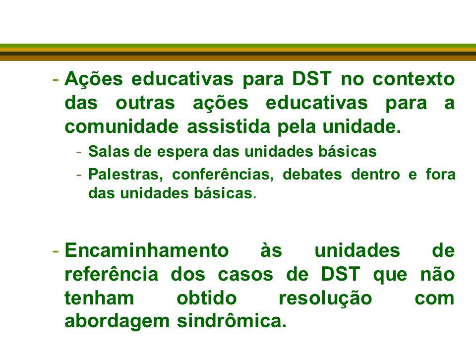 Ações educativas para DST no contexto das outras ações educativas para a comunidade assistida pela unidade.