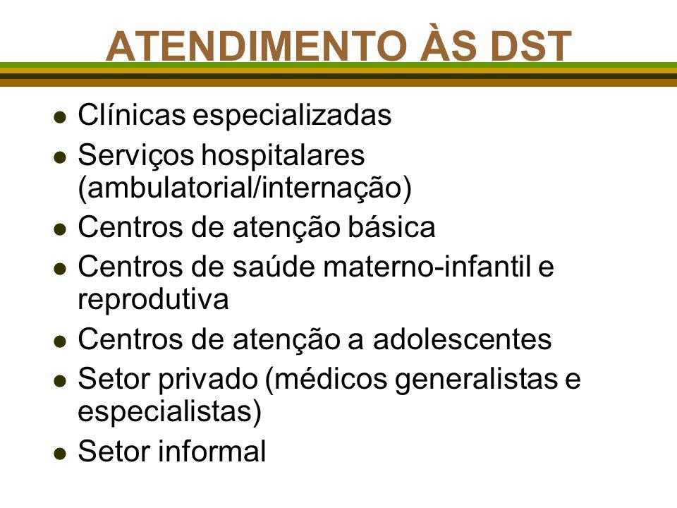 ATENDIMENTO ÀS DST Clínicas especializadas
