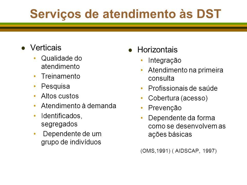 Serviços de atendimento às DST