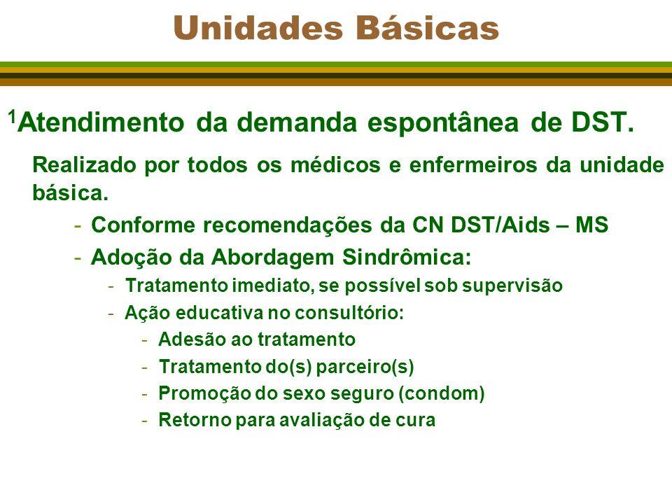 Unidades Básicas 1Atendimento da demanda espontânea de DST.