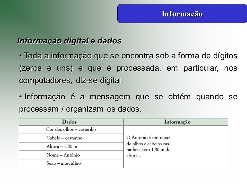 Informação Informação digital e dados.