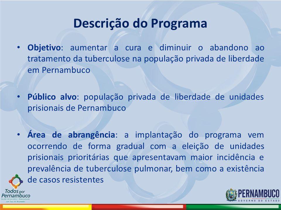 Descrição do Programa Objetivo: aumentar a cura e diminuir o abandono ao tratamento da tuberculose na população privada de liberdade em Pernambuco.