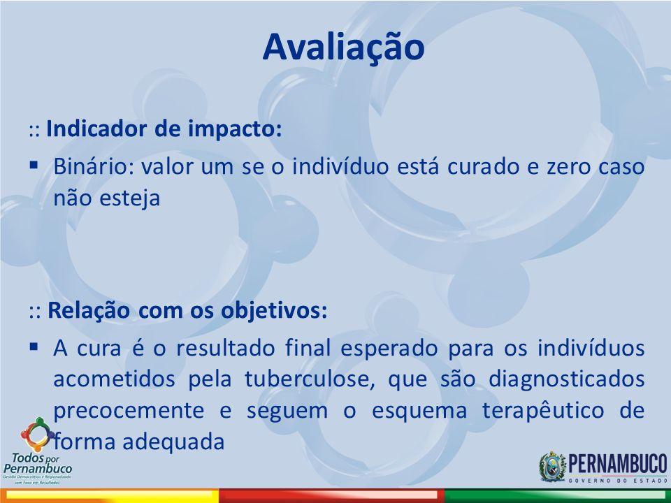 Avaliação :: Indicador de impacto: Binário: valor um se o indivíduo está curado e zero caso não esteja.