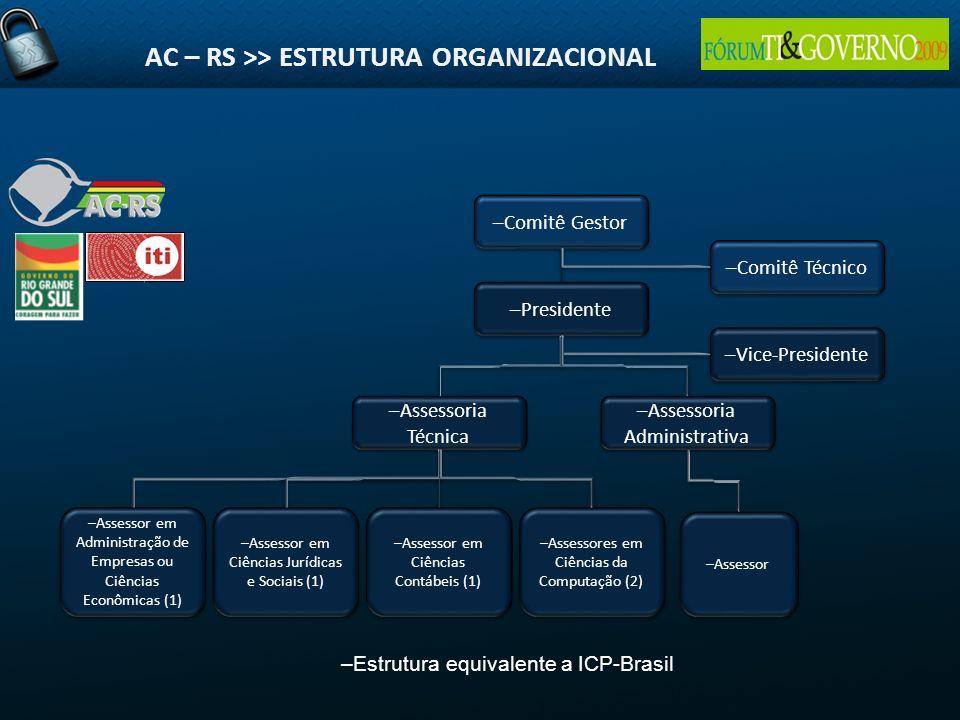 AC – RS >> ESTRUTURA ORGANIZACIONAL