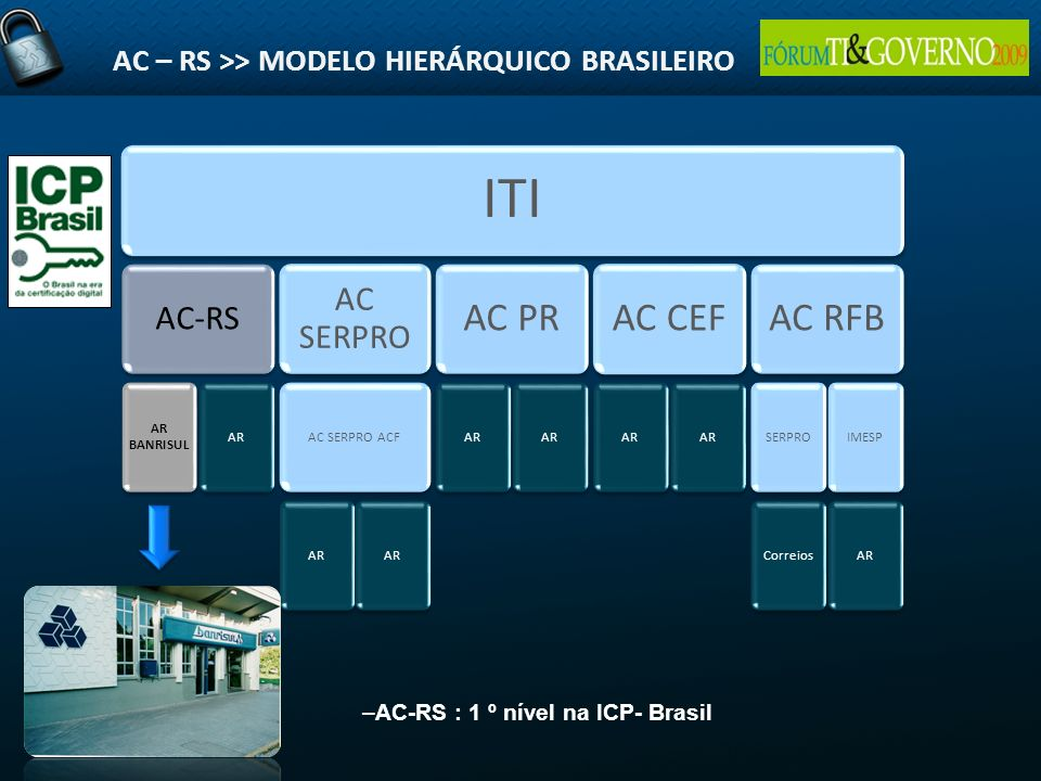 AC – RS >> MODELO HIERÁRQUICO BRASILEIRO