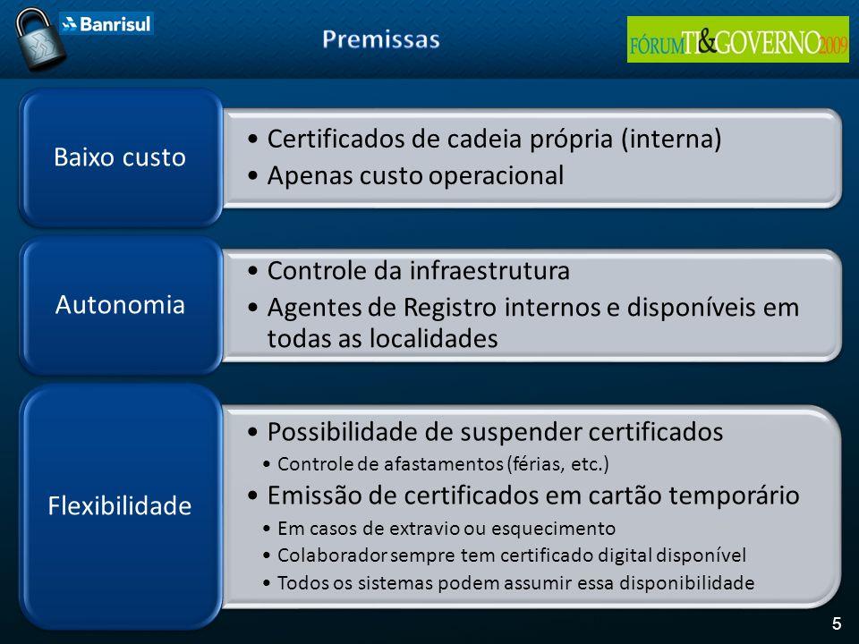 Certificados de cadeia própria (interna) Apenas custo operacional