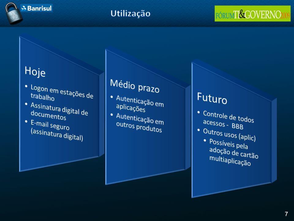 Hoje Futuro Médio prazo Utilização Logon em estações de trabalho
