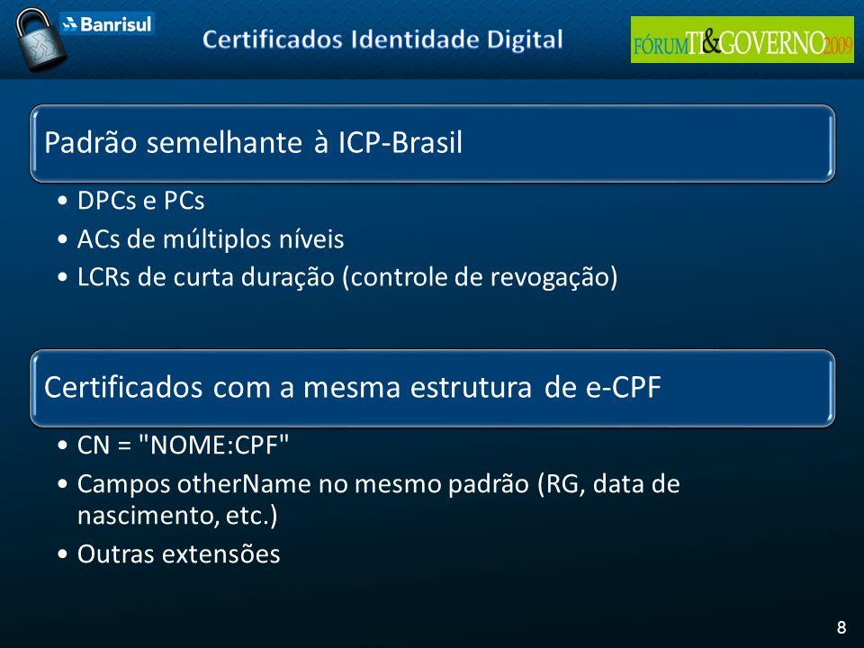 Certificados Identidade Digital