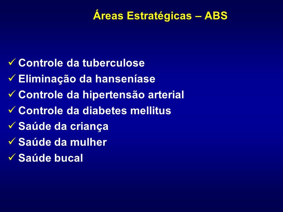 Áreas Estratégicas – ABS