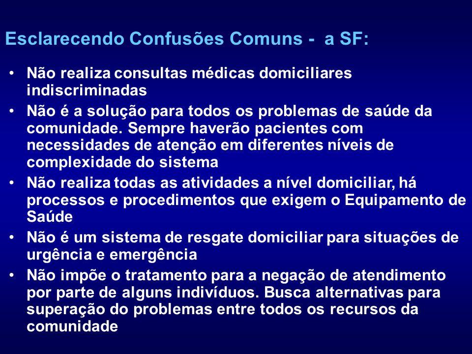 Esclarecendo Confusões Comuns - a SF: