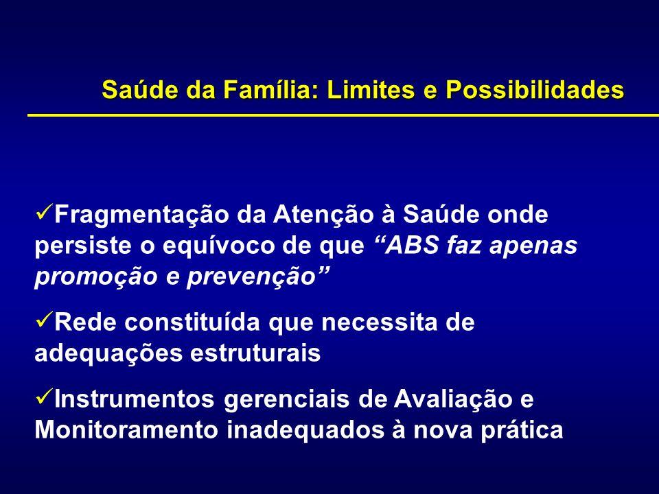 Saúde da Família: Limites e Possibilidades