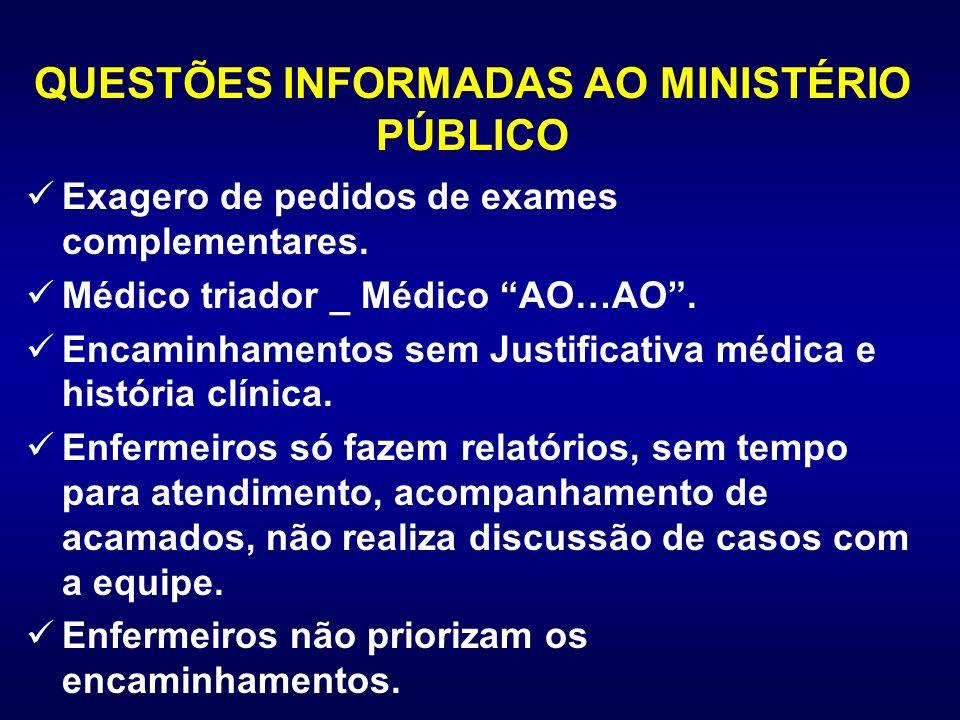 QUESTÕES INFORMADAS AO MINISTÉRIO PÚBLICO