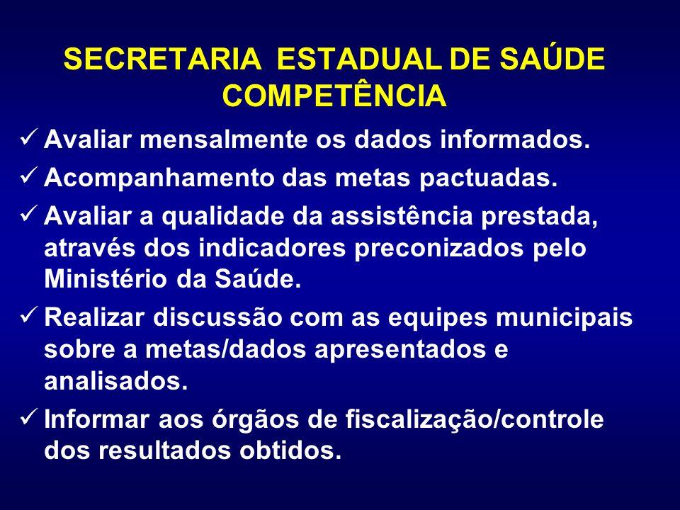 SECRETARIA ESTADUAL DE SAÚDE COMPETÊNCIA