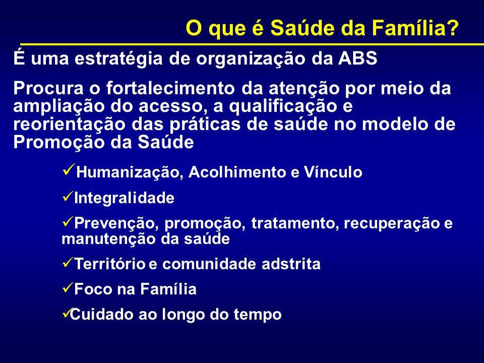 O que é Saúde da Família É uma estratégia de organização da ABS