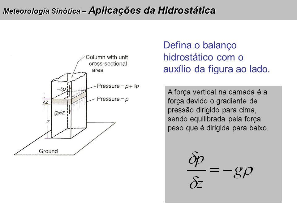 Defina o balanço hidrostático com o auxílio da figura ao lado.