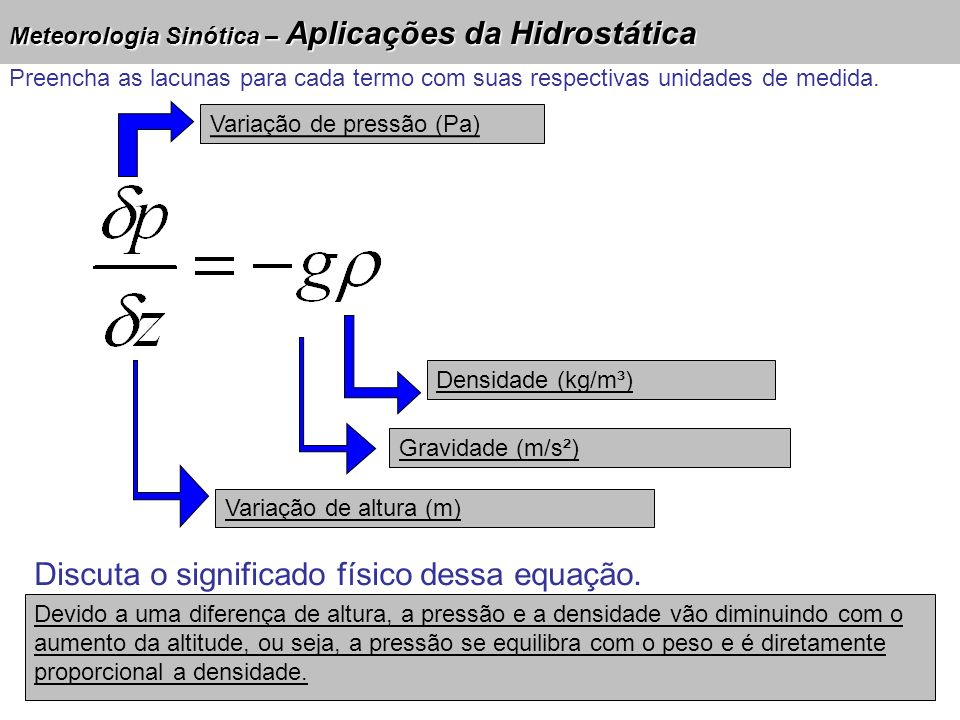 Discuta o significado físico dessa equação.