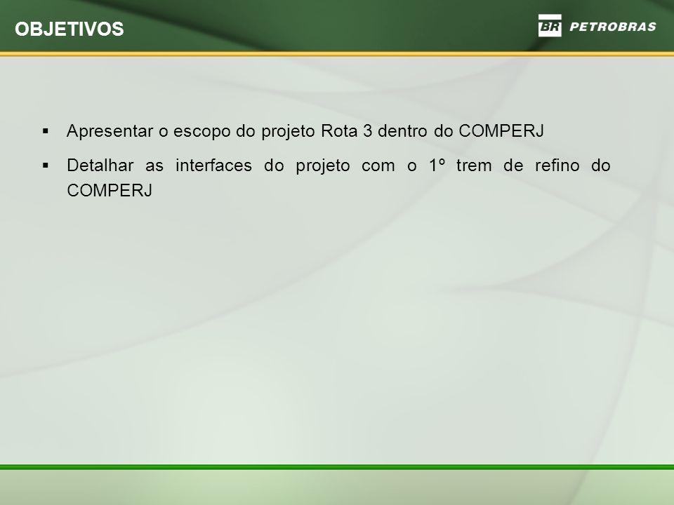 OBJETIVOS Apresentar o escopo do projeto Rota 3 dentro do COMPERJ