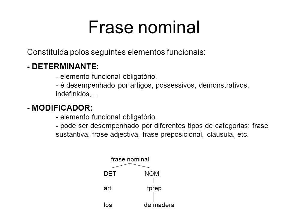Frase nominal Constituída polos seguintes elementos funcionais: