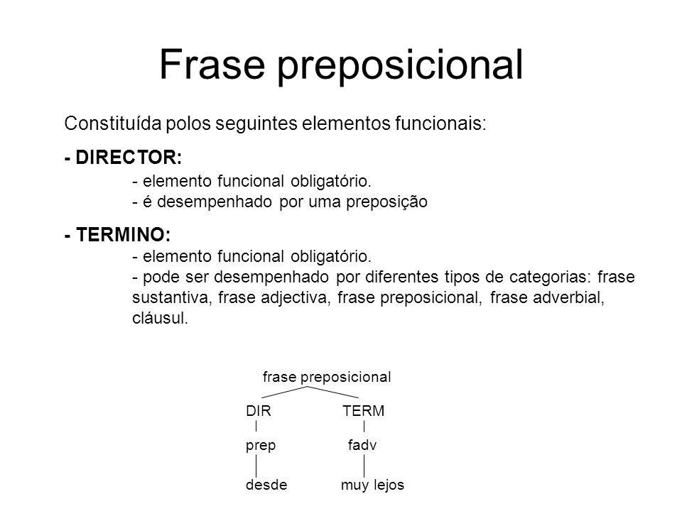 Frase preposicional Constituída polos seguintes elementos funcionais:
