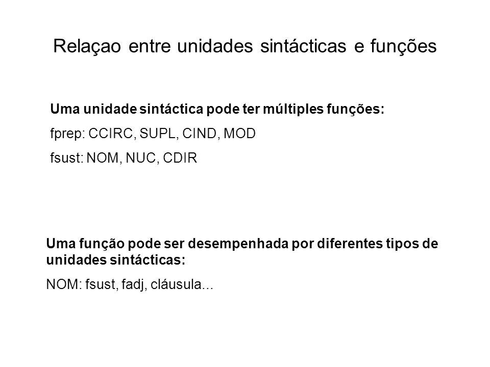 Relaçao entre unidades sintácticas e funções