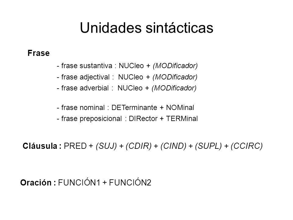 Unidades sintácticas Frase - frase sustantiva : NUCleo + (MODificador)