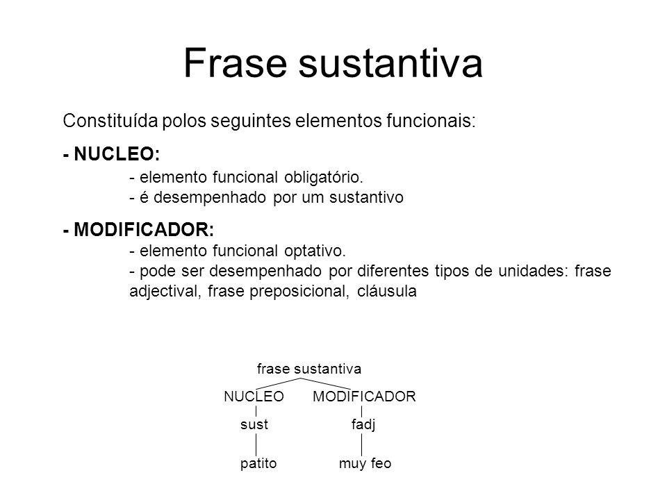 Frase sustantiva Constituída polos seguintes elementos funcionais: