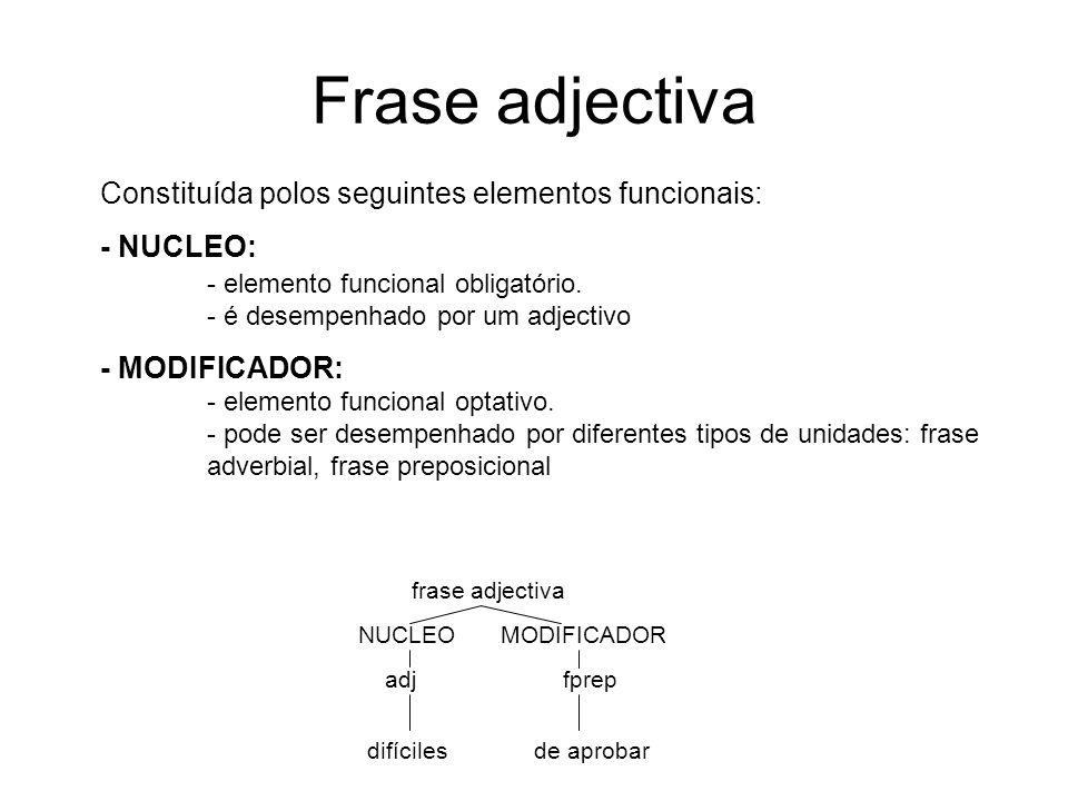Frase adjectiva Constituída polos seguintes elementos funcionais: