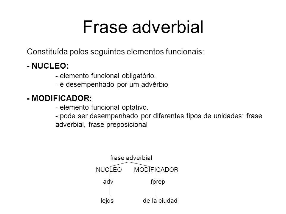 Frase adverbial Constituída polos seguintes elementos funcionais: