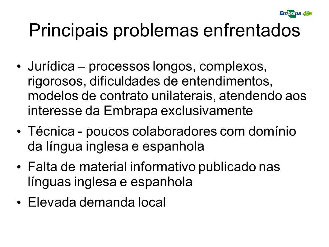 Principais problemas enfrentados
