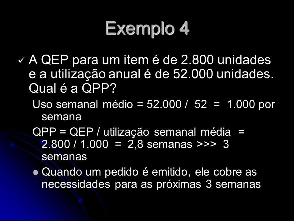 Exemplo 4 A QEP para um item é de 2.800 unidades e a utilização anual é de 52.000 unidades. Qual é a QPP