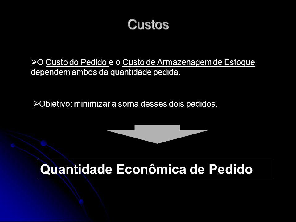 Quantidade Econômica de Pedido