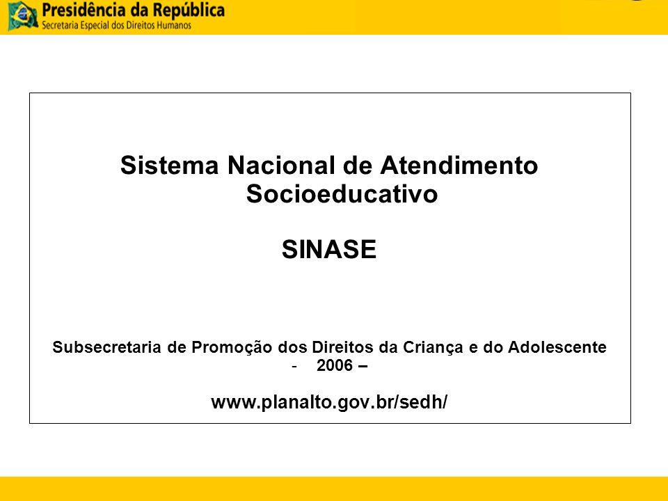 Sistema Nacional de Atendimento Socioeducativo SINASE