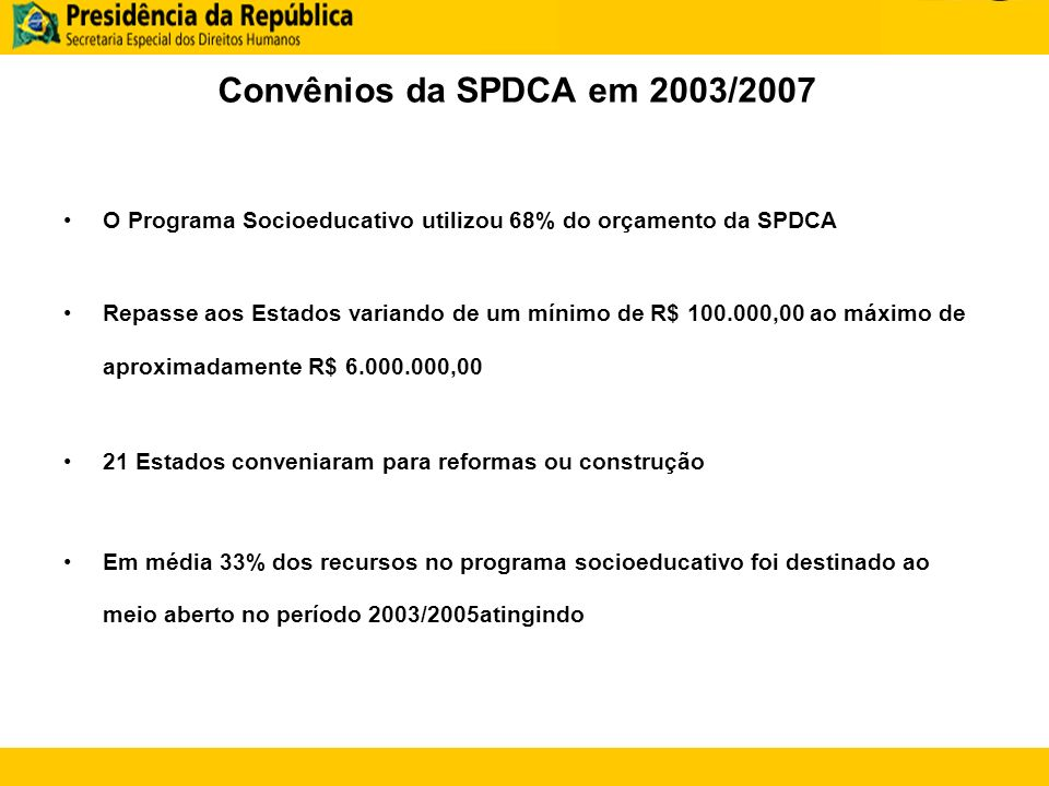 Convênios da SPDCA em 2003/2007 O Programa Socioeducativo utilizou 68% do orçamento da SPDCA.