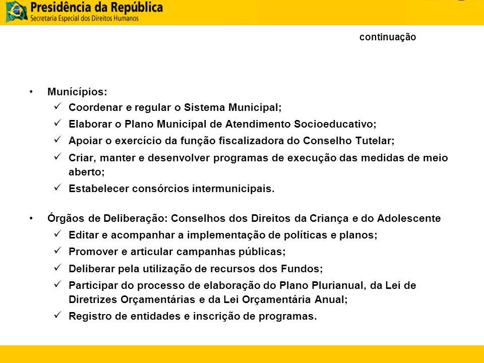 Coordenar e regular o Sistema Municipal;