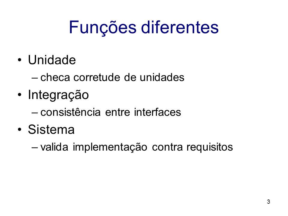 Funções diferentes Unidade Integração Sistema