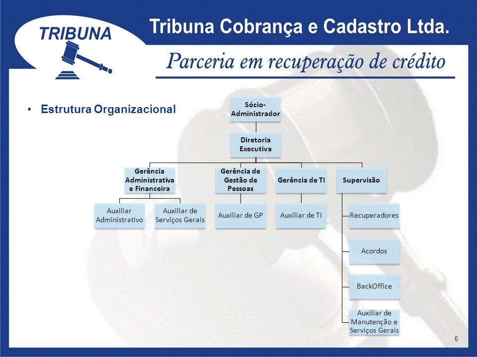 Gerência Administrativa e Financeira Gerência de Gestão de Pessoas