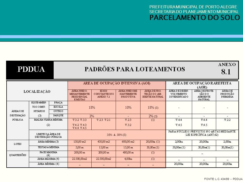 PARCELAMENTO DO SOLO PREFEITURA MUNICIPAL DE PORTO ALEGRE